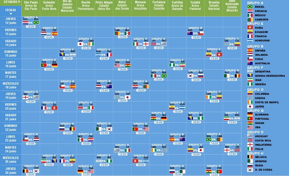 calendario mundial